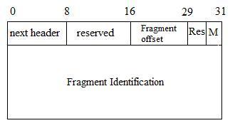ExtHdr_fragment